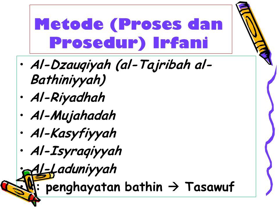 Metode (Proses dan Prosedur) Irfani Al-Dzauqiyah (al-Tajribah al- Bathiniyyah) Al-Riyadhah Al-Mujahadah Al-Kasyfiyyah Al-Isyraqiyyah Al-Laduniyyah ::