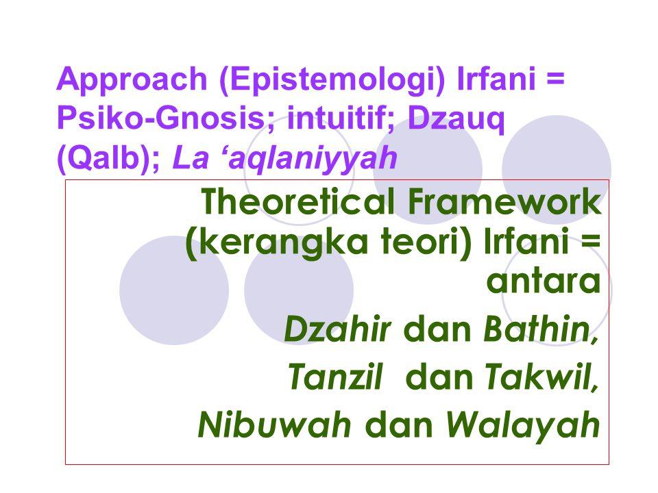 Approach (Epistemologi) Irfani = Psiko-Gnosis; intuitif; Dzauq (Qalb); La 'aqlaniyyah Theoretical Framework (kerangka teori) Irfani = antara Dzahir d