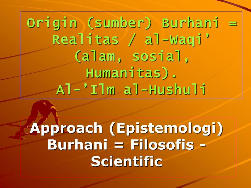 Origin (sumber) Burhani = Realitas / al-Waqi' (alam, sosial, Humanitas). Al-'Ilm al-Hushuli Approach (Epistemologi) Burhani = Filosofis - Scientific