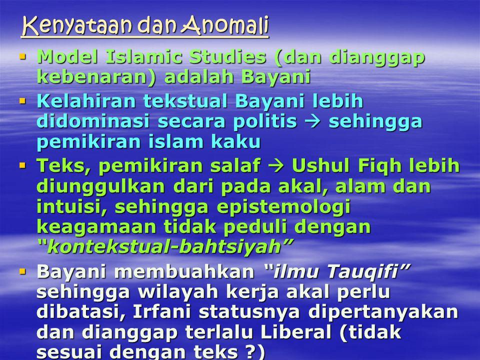Kenyataan dan Anomali  Model Islamic Studies (dan dianggap kebenaran) adalah Bayani  Kelahiran tekstual Bayani lebih didominasi secara politis  seh