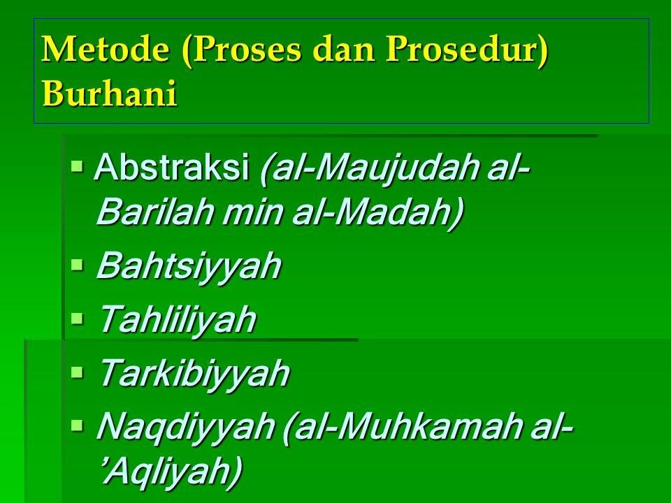 Metode (Proses dan Prosedur) Burhani AAAAbstraksi (al-Maujudah al- Barilah min al-Madah) BBBBahtsiyyah TTTTahliliyah TTTTarkibiyyah N