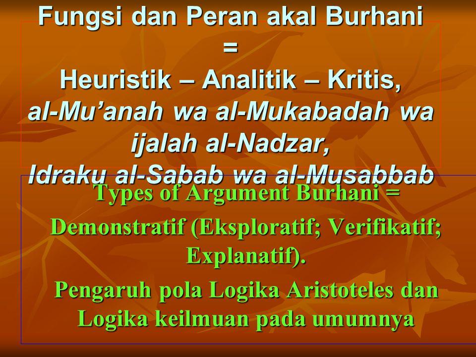 Fungsi dan Peran akal Burhani = Heuristik – Analitik – Kritis, al-Mu'anah wa al-Mukabadah wa ijalah al-Nadzar, Idraku al-Sabab wa al-Musabbab Types of