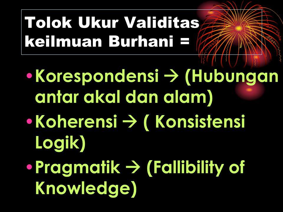 Tolok Ukur Validitas keilmuan Burhani = Korespondensi  (Hubungan antar akal dan alam) Koherensi  ( Konsistensi Logik) Pragmatik  (Fallibility of Kn