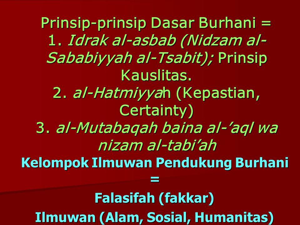 Prinsip-prinsip Dasar Burhani = 1. Idrak al-asbab (Nidzam al- Sababiyyah al-Tsabit); Prinsip Kauslitas. 2. al-Hatmiyyah (Kepastian, Certainty) 3. al-M