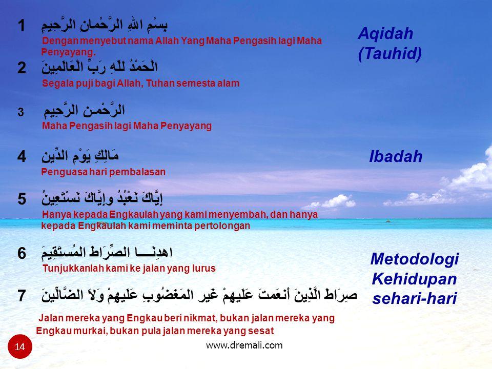 www.dremali.com Ibadah Metodologi Kehidupan sehari-hari Aqidah (Tauhid) 1بِسْمِ اللهِ الرَّحْمانِ الرَّحِيمِ Dengan menyebut nama Allah Yang Maha Pengasih lagi Maha Penyayang.