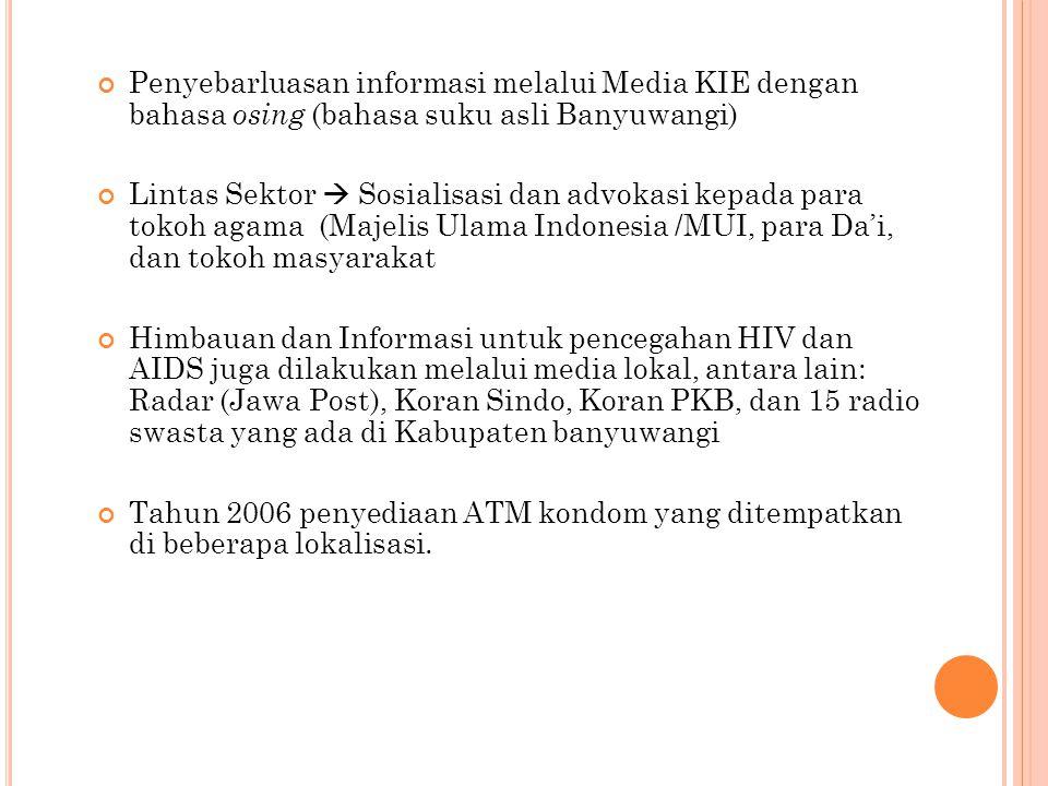 Penyebarluasan informasi melalui Media KIE dengan bahasa osing (bahasa suku asli Banyuwangi) Lintas Sektor  Sosialisasi dan advokasi kepada para toko