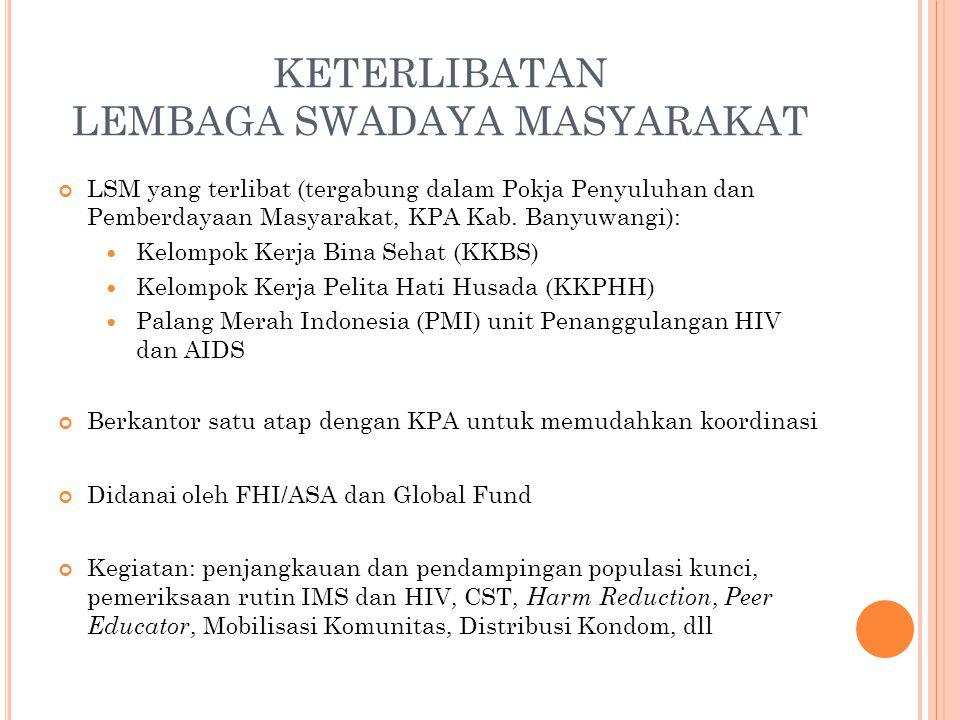 KELOMPOK KERJA BINA SEHAT (KKBS) Program: Intervensi Perubahan Perilaku WPS di 9 lokalisasi Sumber dana: FHI/ASA (sejak 2004) Salah satu strategi andalan adalah Mobilisasi Komunitas (Mobkom) Mobkom: Upaya seluruh anggota masyarakat di semua tingkat di suatu wilayah, bekerja sama dalam mengidentifikasi dan menyelesaikan masalah untuk meningkatkan kemampuan serta menghasilkan kesepakatan masyarakat dalam menanggapi epidemi HIV dan AIDS