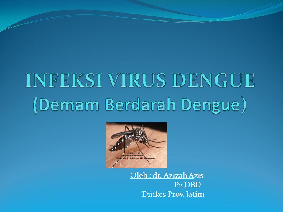 Oleh : dr. Azizah Azis P2 DBD Dinkes Prov. Jatim