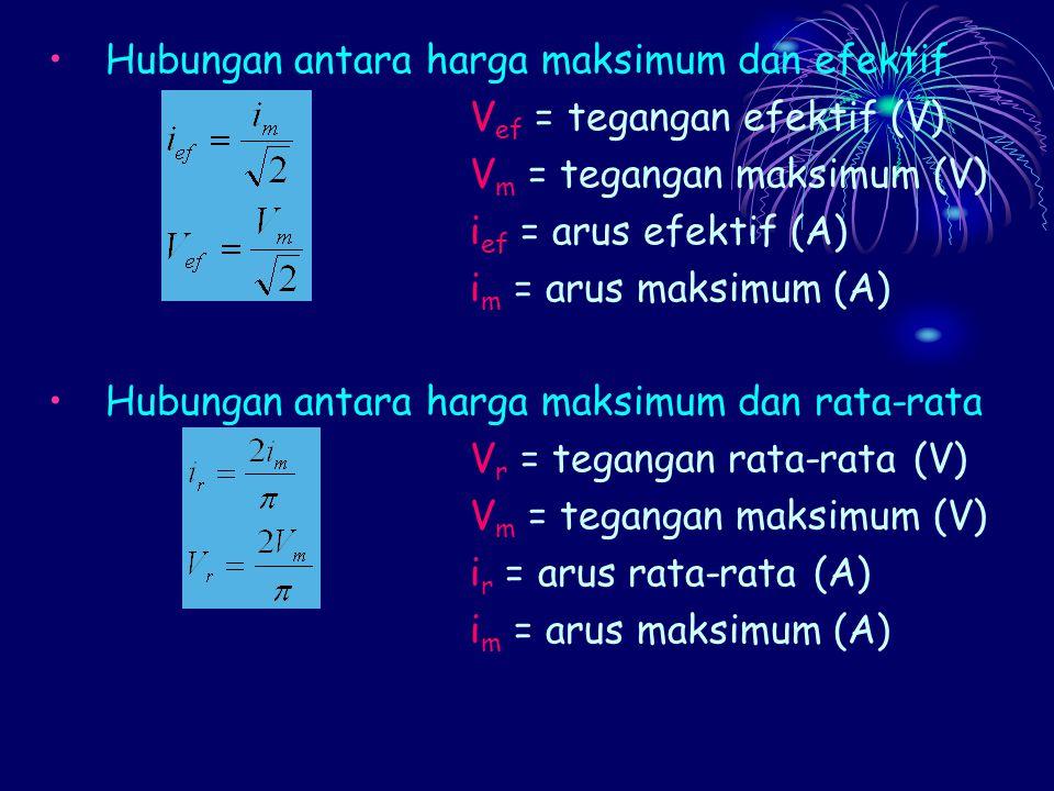 10.8Daya Arus Bolak-balik Daya dalam arus searah dirumuskan P = V.i, dengan V dan i harganya selalu tetap.