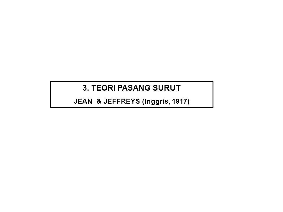 3. TEORI PASANG SURUT JEAN & JEFFREYS (Inggris, 1917)