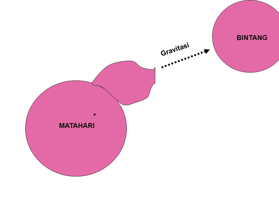 MATAHARI BINTANG Gravitasi
