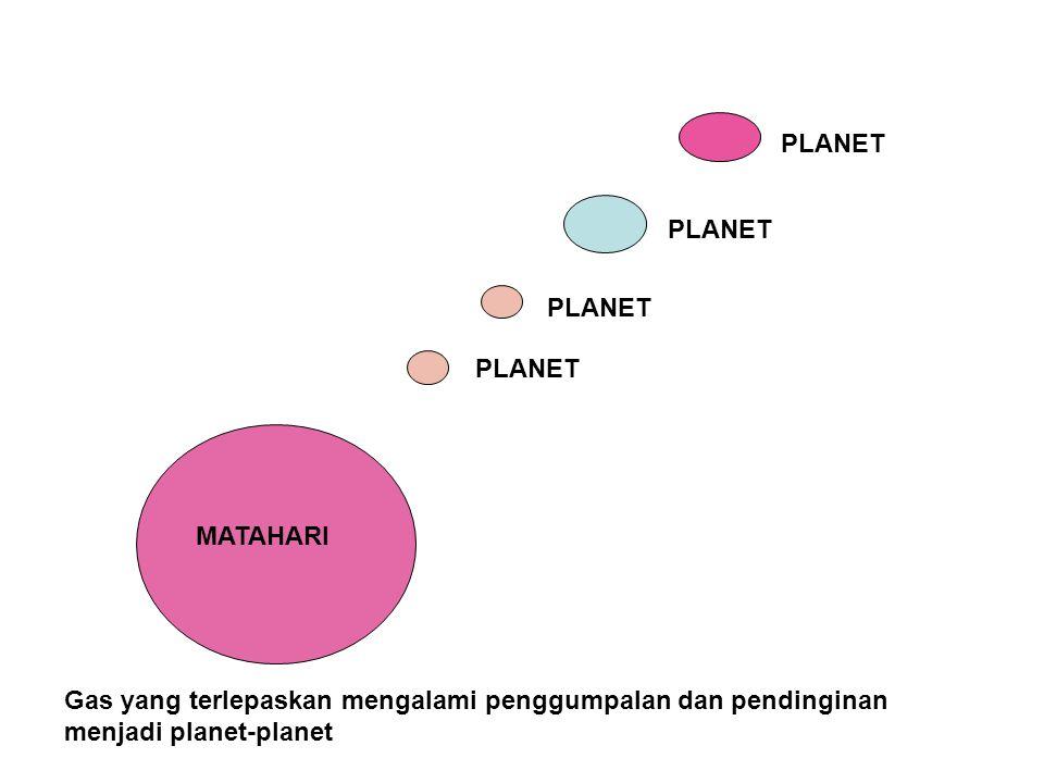 MATAHARI PLANET Gas yang terlepaskan mengalami penggumpalan dan pendinginan menjadi planet-planet