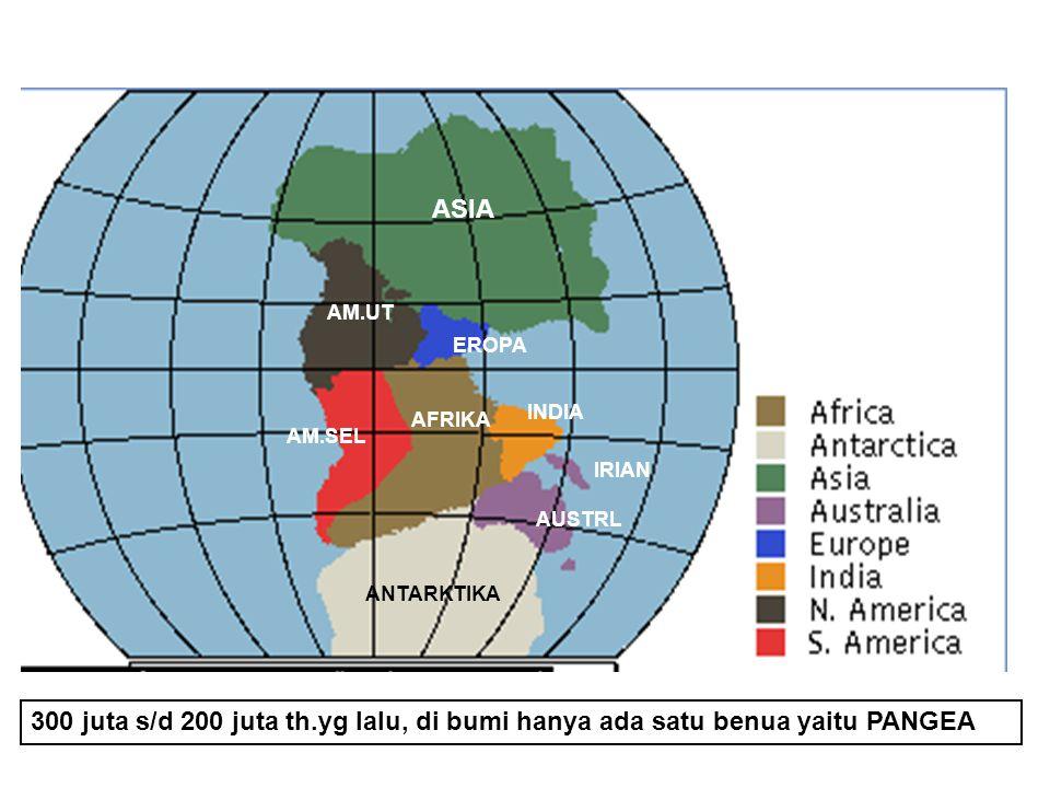 300 juta s/d 200 juta th.yg lalu, di bumi hanya ada satu benua yaitu PANGEA ASIA AM.UT AM.SEL AUSTRL INDIA IRIAN AFRIKA EROPA ANTARKTIKA