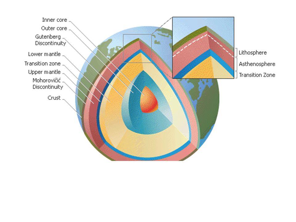 Inti dalam Inti luar Mantel atas Zona transisi Mantel bawah litosfer