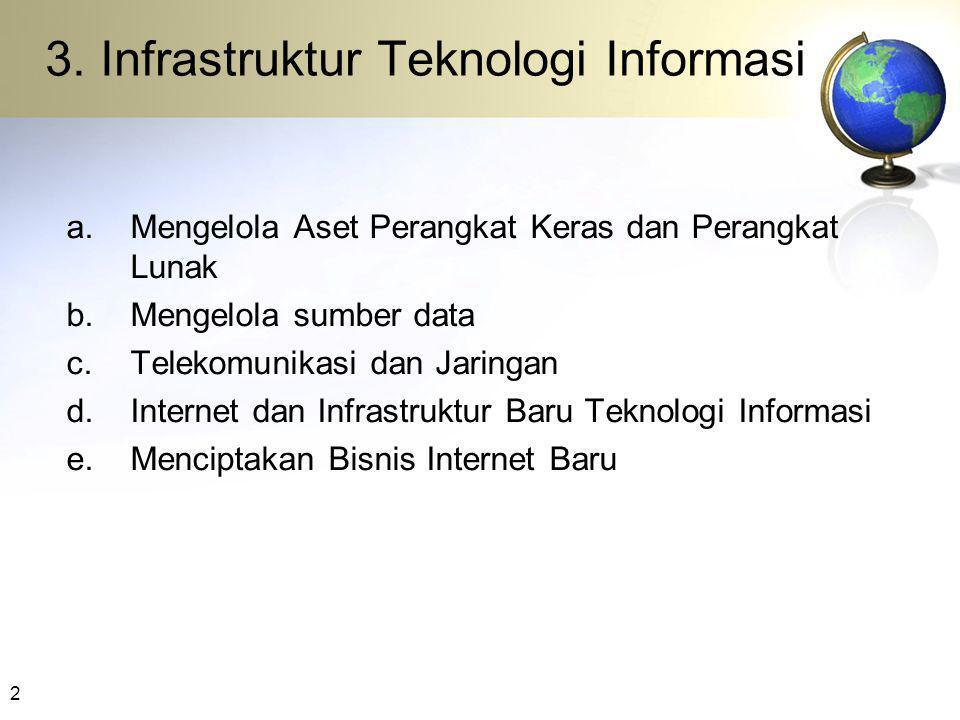 2 3. Infrastruktur Teknologi Informasi a.Mengelola Aset Perangkat Keras dan Perangkat Lunak b.Mengelola sumber data c.Telekomunikasi dan Jaringan d.In