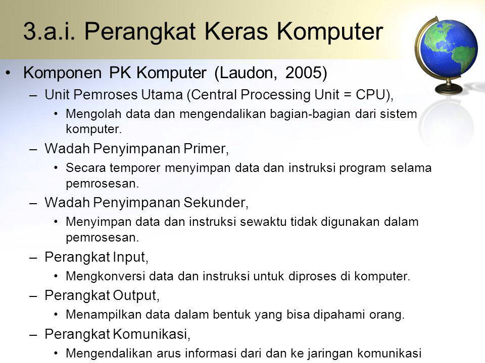 3.a.i. Perangkat Keras Komputer Komponen PK Komputer (Laudon, 2005) –Unit Pemroses Utama (Central Processing Unit = CPU), Mengolah data dan mengendali