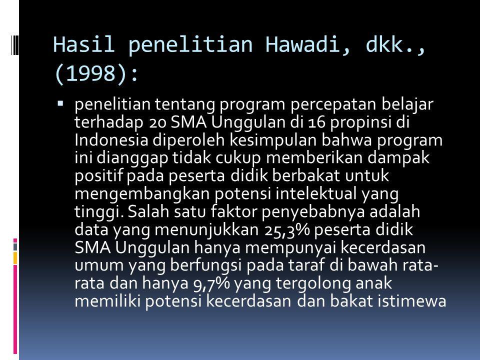 Hasil penelitian Hawadi, dkk., (1998):  penelitian tentang program percepatan belajar terhadap 20 SMA Unggulan di 16 propinsi di Indonesia diperoleh kesimpulan bahwa program ini dianggap tidak cukup memberikan dampak positif pada peserta didik berbakat untuk mengembangkan potensi intelektual yang tinggi.