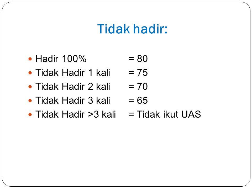 Tidak hadir: Hadir 100%= 80 Tidak Hadir 1 kali= 75 Tidak Hadir 2 kali= 70 Tidak Hadir 3 kali= 65 Tidak Hadir >3 kali= Tidak ikut UAS