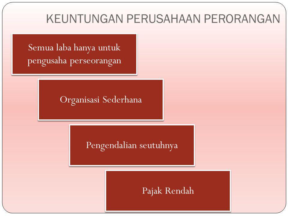 KEUNTUNGAN PERUSAHAAN PERORANGAN Semua laba hanya untuk pengusaha perseorangan Organisasi Sederhana Pengendalian seutuhnya Pajak Rendah