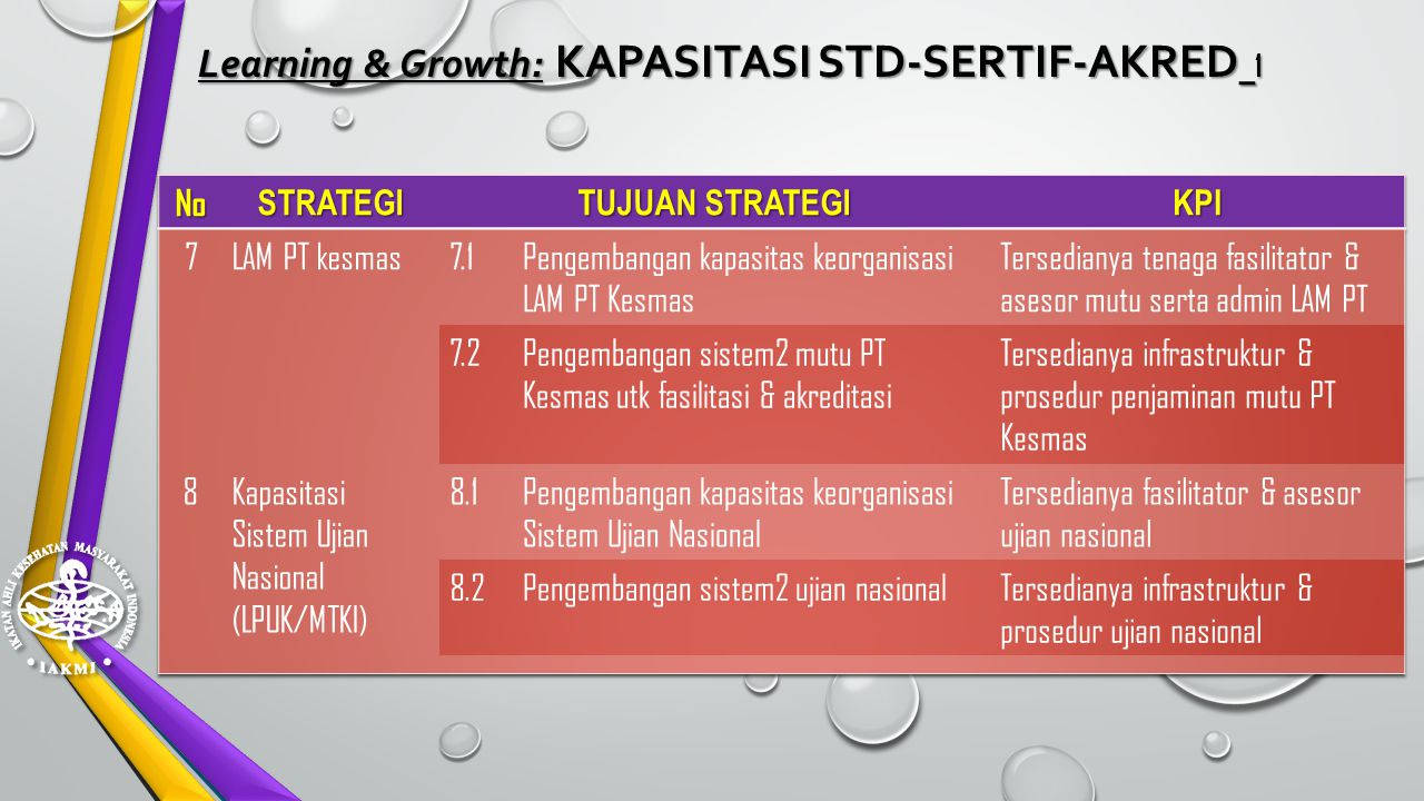 Learning & Growth: KAPASITASI DATA CLEARING HOUSE