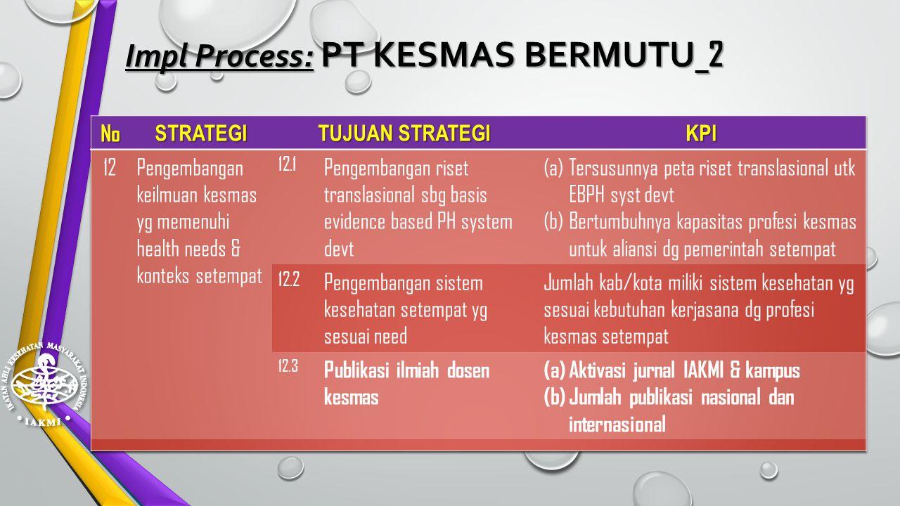Impl Process: PT KESMAS BERMUTU _1