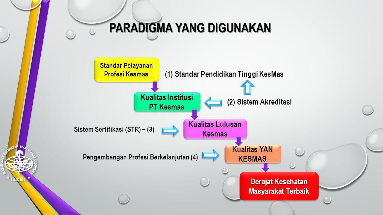 Impl Process: UPAYA STD-AKRED-SERTIF _2