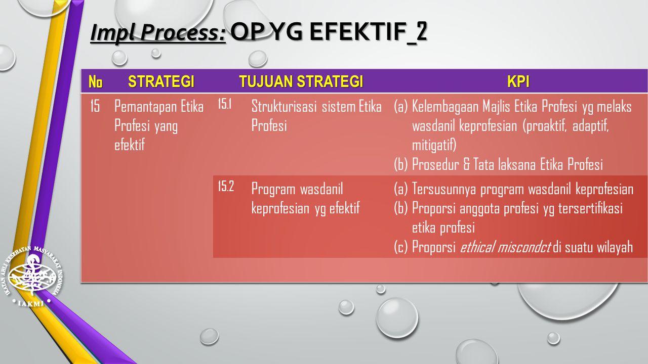 Impl Process: OP YG EFEKTIF _1