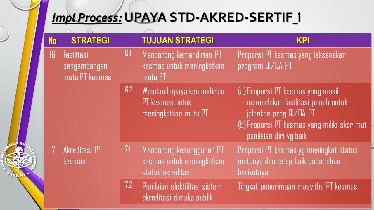 Impl Process: OP YG EFEKTIF _2