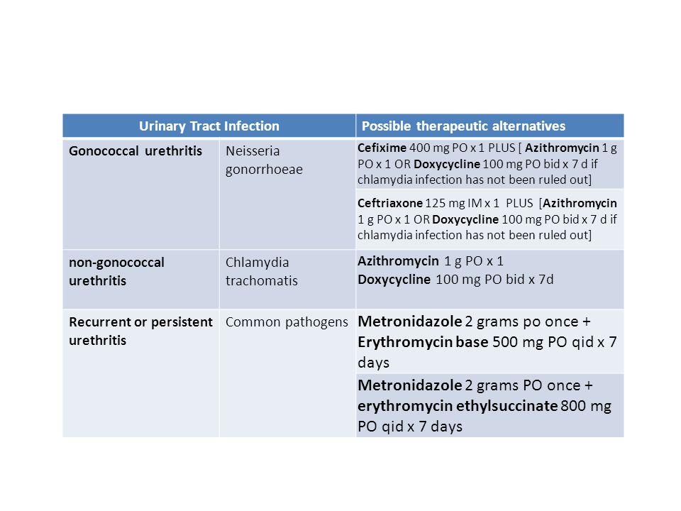OBAT ANTIMIKROBA UNTUK ISK Beta-Lactams – Penicillins – Cephalosporins – Other Beta-Lactam Drugs.