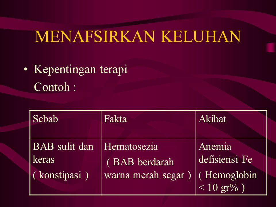 MENAFSIRKAN KELUHAN Kepentingan terapi Contoh : SebabFaktaAkibat BAB sulit dan keras ( konstipasi ) Hematosezia ( BAB berdarah warna merah segar ) Anemia defisiensi Fe ( Hemoglobin < 10 gr% )