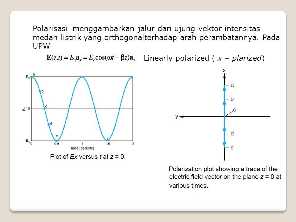 Polarisasi menggambarkan jalur dari ujung vektor intensitas medan listrik yang orthogonalterhadap arah perambatannya. Pada UPW Linearly polarized ( x