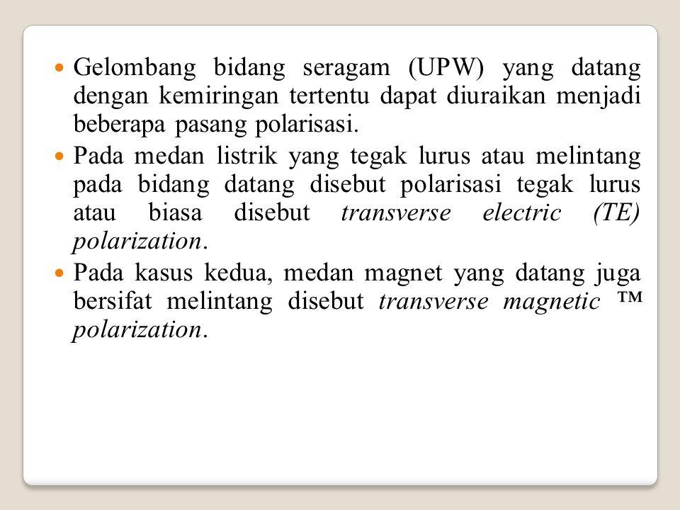 Gelombang bidang seragam (UPW) yang datang dengan kemiringan tertentu dapat diuraikan menjadi beberapa pasang polarisasi. Pada medan listrik yang tega