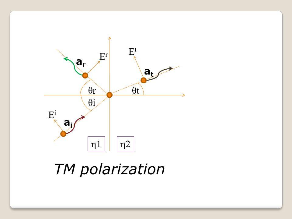 θrθr θiθi θtθt η1η1η2η2 arar aiai atat EtEt ErEr EiEi TM polarization