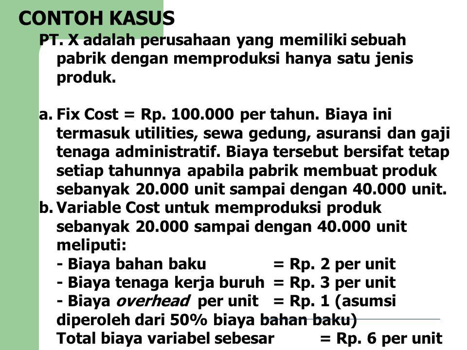 CONTOH KASUS PT. X adalah perusahaan yang memiliki sebuah pabrik dengan memproduksi hanya satu jenis produk. a.Fix Cost = Rp. 100.000 per tahun. Biaya