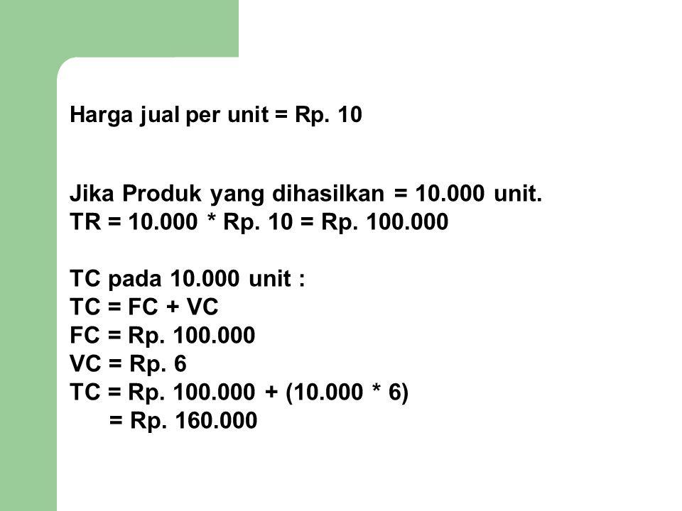 Harga jual per unit = Rp. 10 Jika Produk yang dihasilkan = 10.000 unit. TR = 10.000 * Rp. 10 = Rp. 100.000 TC pada 10.000 unit : TC = FC + VC FC = Rp.