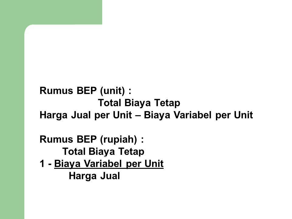 Rumus BEP (unit) : Total Biaya Tetap Harga Jual per Unit – Biaya Variabel per Unit Rumus BEP (rupiah) : Total Biaya Tetap 1 - Biaya Variabel per Unit