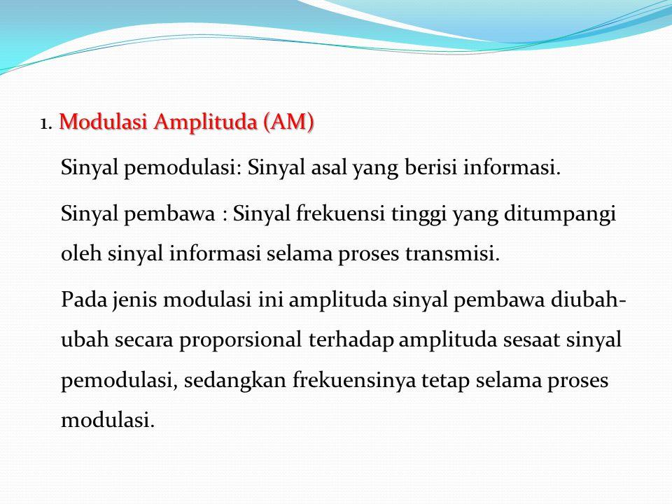 Modulasi Amplituda (AM) 1. Modulasi Amplituda (AM) Sinyal pemodulasi: Sinyal asal yang berisi informasi. Sinyal pembawa : Sinyal frekuensi tinggi yang