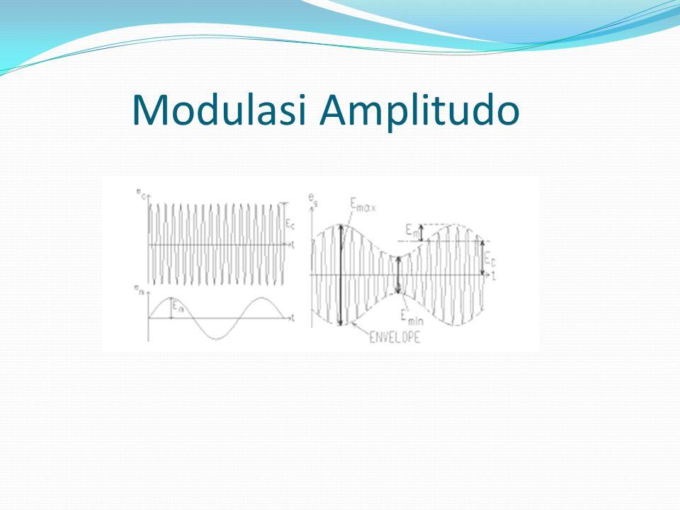 Modulasi Amplitudo