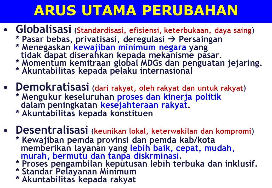 Globalisasi (Standardisasi, efisiensi, keterbukaan, daya saing) * Pasar bebas, privatisasi, deregulasi  Persaingan * Menegaskan kewajiban minimum neg