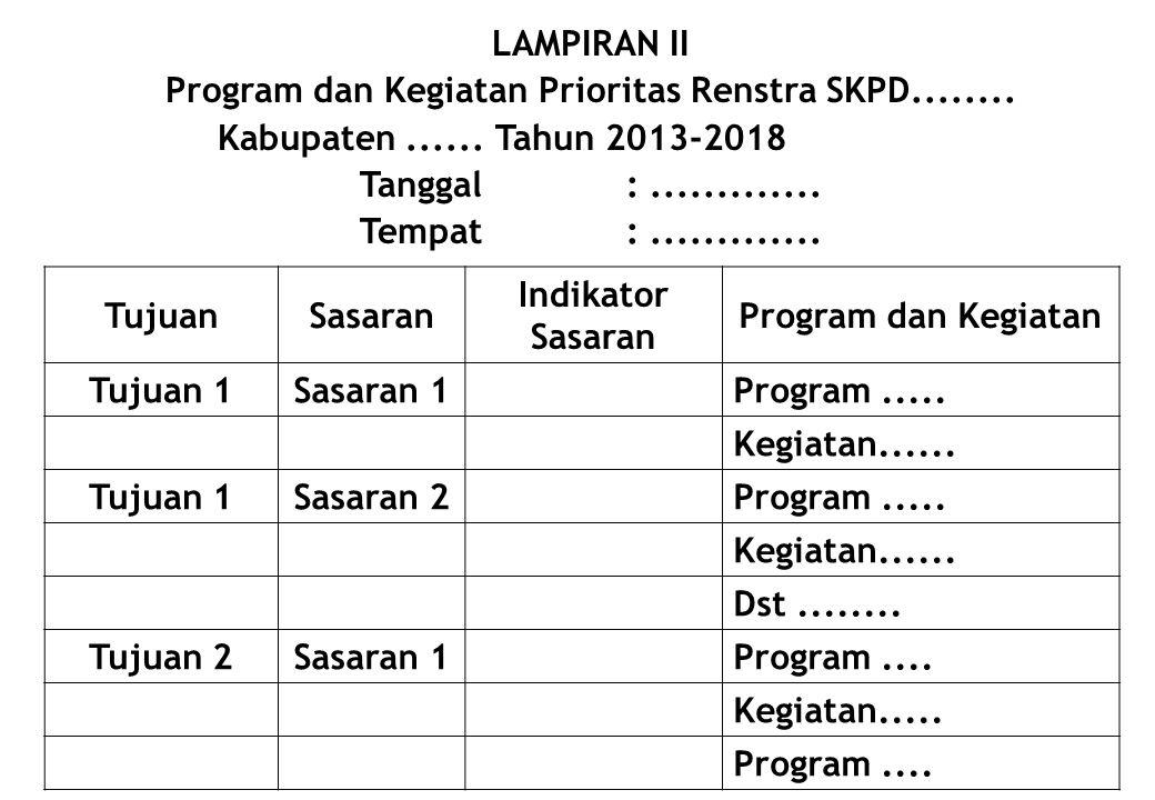 LAMPIRAN II Program dan Kegiatan Prioritas Renstra SKPD........ Kabupaten...... Tahun 2013-2018 Tanggal:............. Tempat :............. TujuanSasa