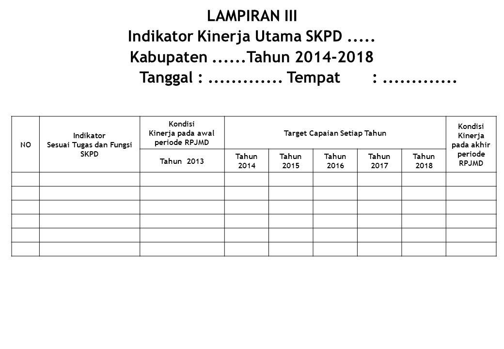 LAMPIRAN III Indikator Kinerja Utama SKPD..... Kabupaten......Tahun 2014-2018 Tanggal :............. Tempat :............. NO Indikator Sesuai Tugas d