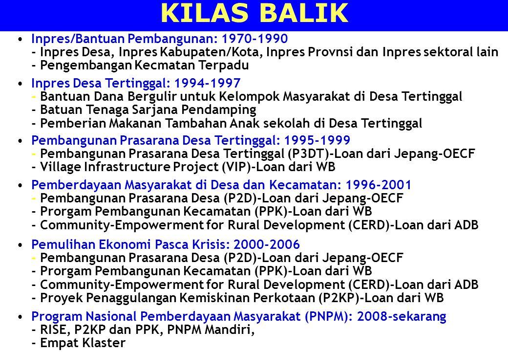 KILAS BALIK Pemulihan Ekonomi Pasca Krisis: 2000-2006 - Pembangunan Prasarana Desa (P2D)-Loan dari Jepang-OECF - Prorgam Pembangunan Kecamatan (PPK)-L
