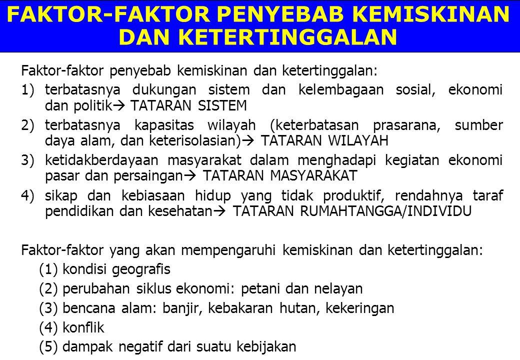 FAKTOR-FAKTOR PENYEBAB KEMISKINAN DAN KETERTINGGALAN Faktor-faktor penyebab kemiskinan dan ketertinggalan: 1)terbatasnya dukungan sistem dan kelembaga