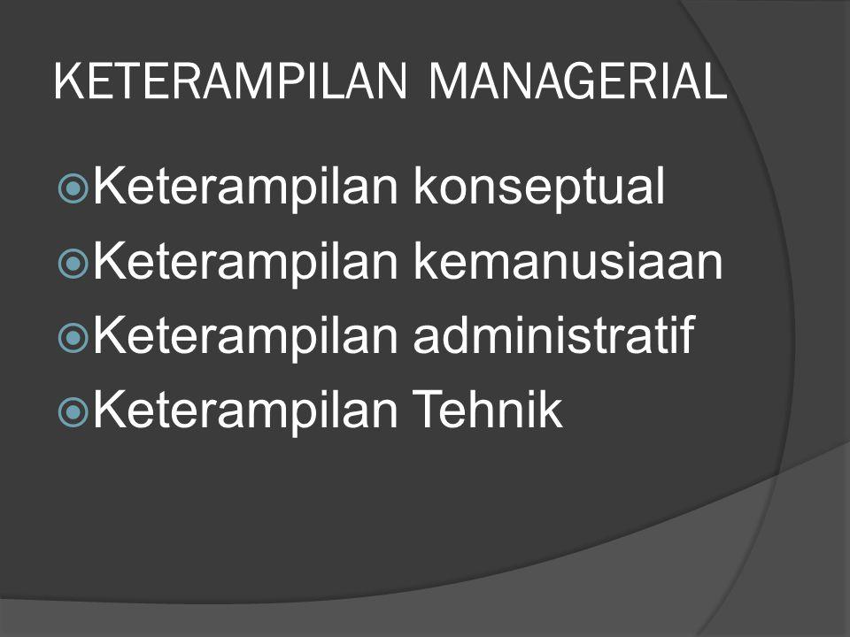 KETERAMPILAN MANAGERIAL  Keterampilan konseptual  Keterampilan kemanusiaan  Keterampilan administratif  Keterampilan Tehnik
