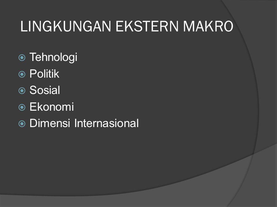 LINGKUNGAN EKSTERN MAKRO  Tehnologi  Politik  Sosial  Ekonomi  Dimensi Internasional
