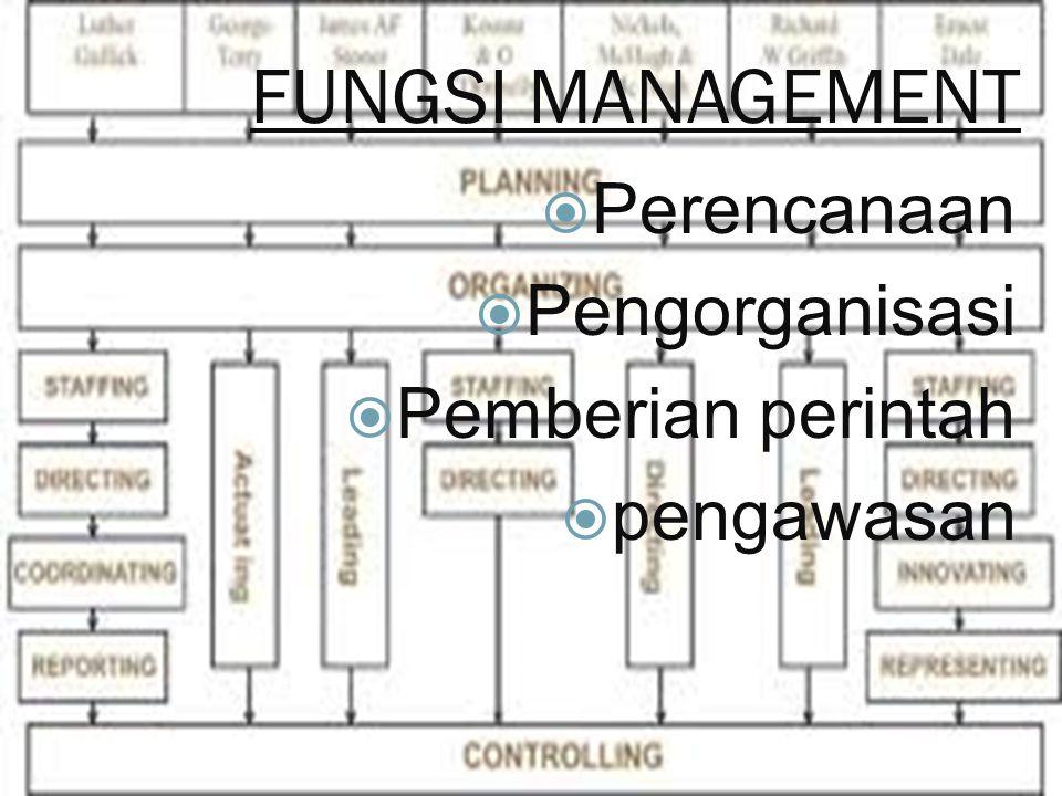 FUNGSI MANAGEMENT  Perencanaan  Pengorganisasi  Pemberian perintah  pengawasan