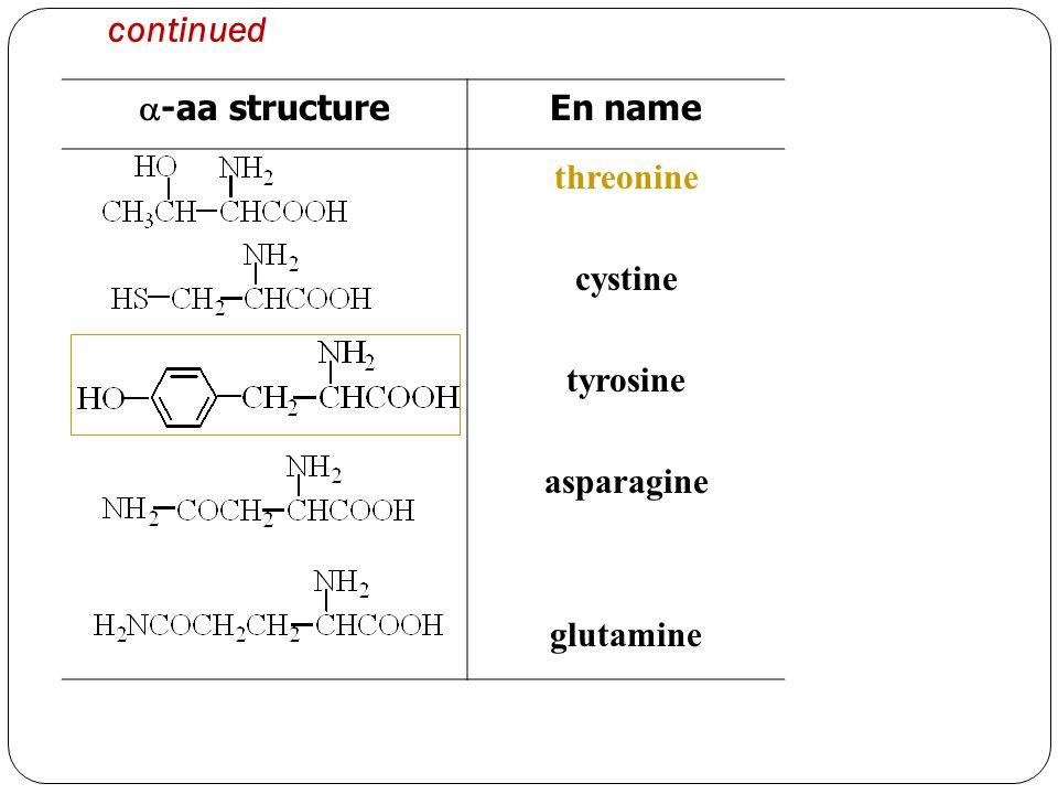continued  -aa structure En name threonine cystine tyrosine asparagine glutamine