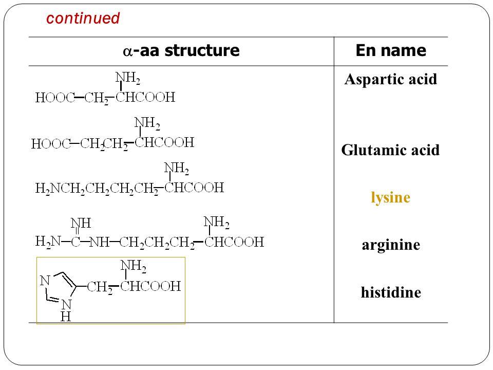 continued  -aa structure En name Aspartic acid Glutamic acid lysine arginine histidine