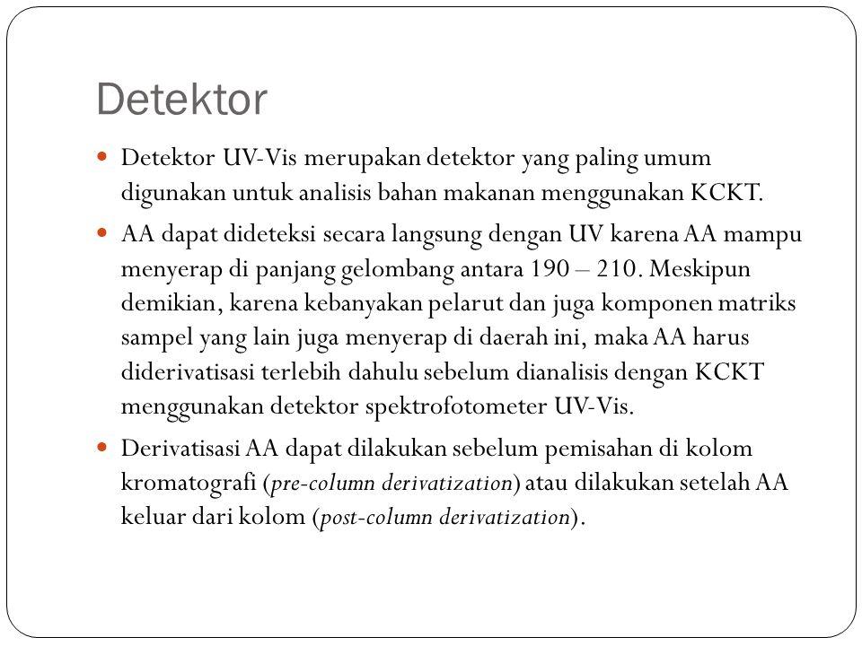 Detektor Detektor UV-Vis merupakan detektor yang paling umum digunakan untuk analisis bahan makanan menggunakan KCKT. AA dapat dideteksi secara langsu