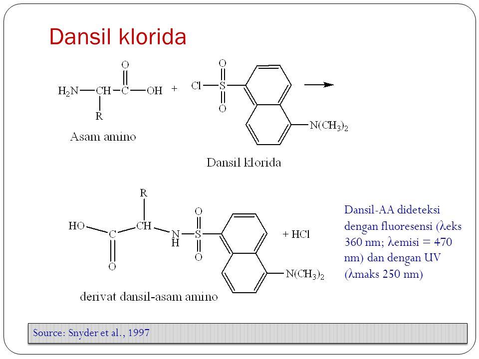 Dansil klorida Dansil-AA dideteksi dengan fluoresensi ( λ eks 360 nm; λ emisi = 470 nm) dan dengan UV ( λ maks 250 nm) Source: Snyder et al., 1997